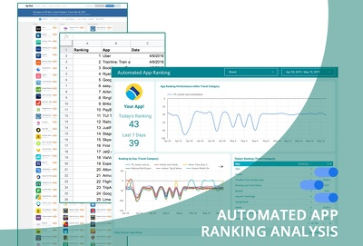 Create an automated dashboard to track your apps ranking