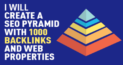 1000 PBN Backlinks and Social Signals from Top sites