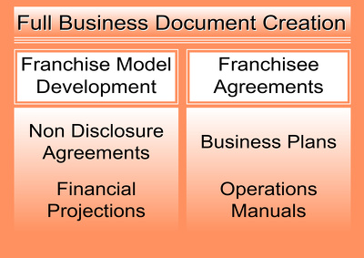 Create a Non Disclosure Agreement (NDA) for your business.