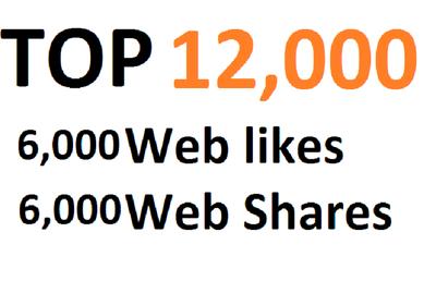 12,000 Social Signals White Hat SEO Backlinks