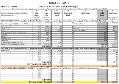 Give Cost estimation and Bill of Quantities for Projects
