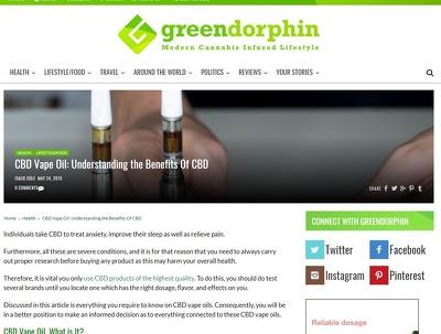 Create Backlink in the CBD/ Cannabis Niche