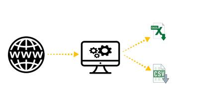 Web Scrape , Data Mine And Data Scrape 500 records