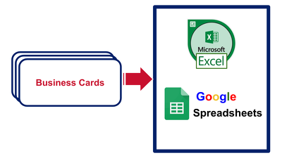 Data entry of 100 business cards to Excel or Google Spreadsheets