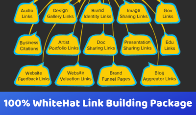 WhiteHat Link Building & SEO Google Rankings Package