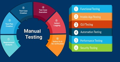 Works on Manual Testing, Automation Testing, Mobile app Testing