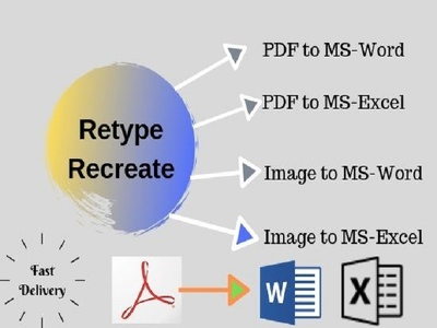 Recreate or Retype PDF or Image File to Editable MS-Word Documen