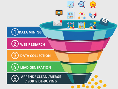 Provide quality data research, data collection and data mining