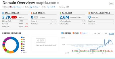 Guest Post on Maptia.com - DA 58 - Travel Industry - Do Follow
