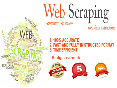 Data mine or data scrape from an entire website. Fast & Cheap