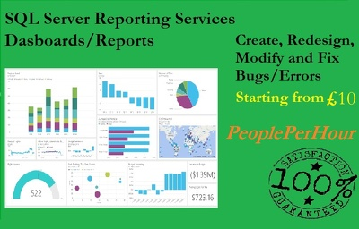 Design, modify, develop ssrs based business intelligence reports