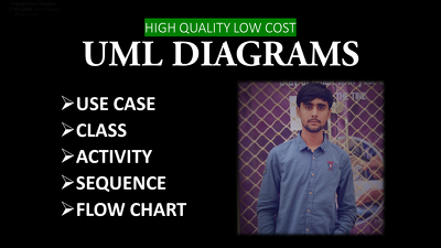 Do 1 day work of Class/UseCase/Sequence/Activity diagram for