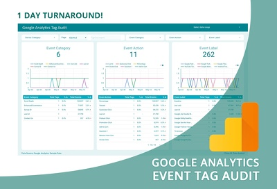 Audit your Google Analytics Event Tags