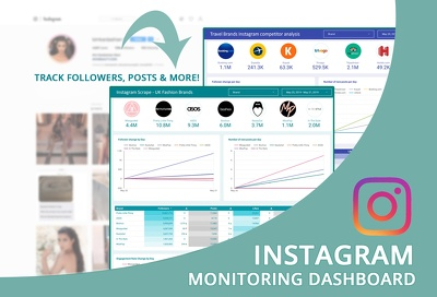 instagram monitoring dashboard