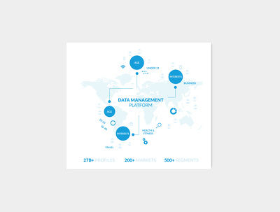 Design modern infographic  with unlimited revisions