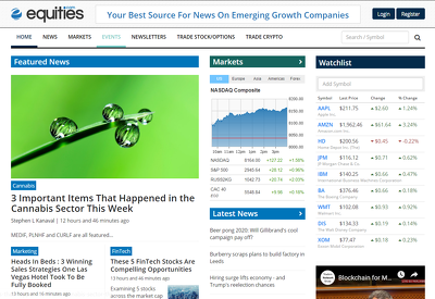 Guest Post On Equities.com - Equities DA76, DR73