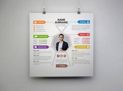 Design Creative Infographics CV or Resume + Unlimited Revisions