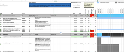 Design a fully functioning Excel Gantt chart for your project