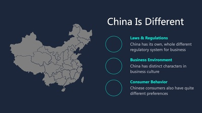 Write China market research report for your industry