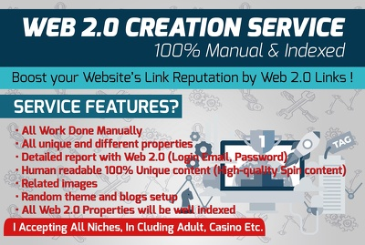 Create 50 Web 2.0 properties to boost SEO (Spun Content)