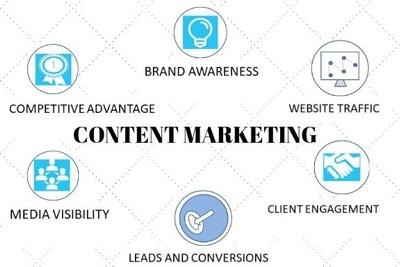 Do Content Marketing for your Blog / Website