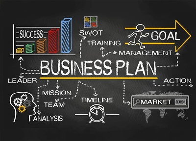 Write detailed business plan, financial Statements, market task