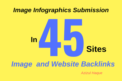 Submit Your Infographic to 45 Sharing Sites