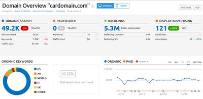 Publish a guest post on Cardomain.com DA-61 Dofollow Backlink