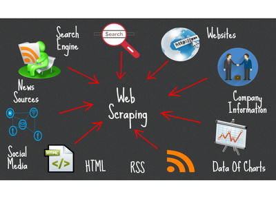 I Will Do Web Scraping, Web Crawling And Data Extraction
