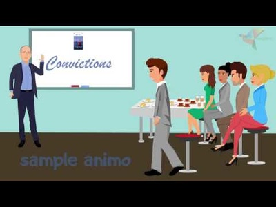 Cutom Animated Videos