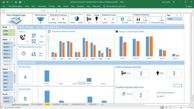 Create excel dashboard , so you can easily analyze your data
