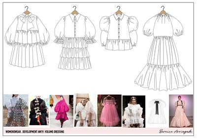 Design 4 piece fashion apparel range