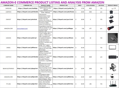 PRODUCT DESCRIPTION, PRODUCT LISTING, KEYWORD RESEARCH, Data En
