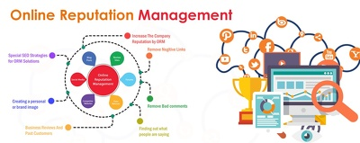 Help You To Maintain Your Online Reputation Management
