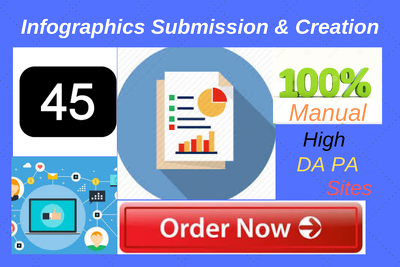 Do 45 Infographics Submission Sharing Manually