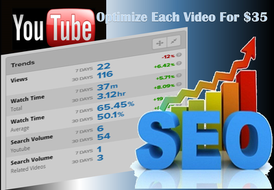 Optimize 3 YouTube Videos to Get More Subscribers!