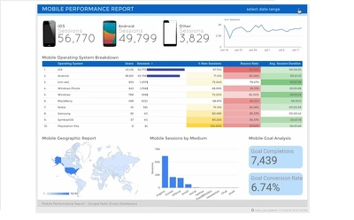 Build A Fully Automated Google Data Studio Dashboard
