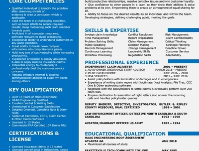 Developed professional and well written resume & cover letter