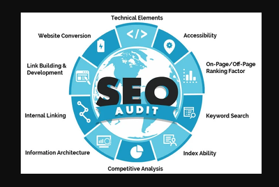 Be your SEO Maven