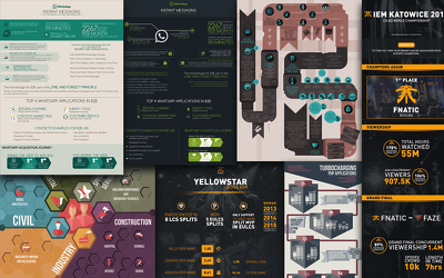 Design a stunning and eye-catching infographic