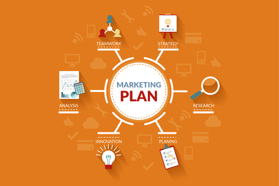 Help you Develop Best Strategic Marketing Plan