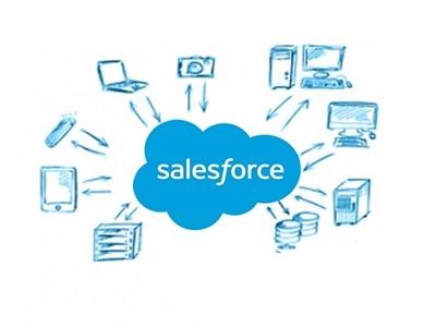 Develop/Modify Apex Classes of Salesforce