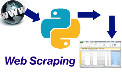 Web Scraping, Data Mining and web crawling of Any website