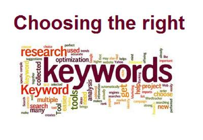 Deliver adwthe best keywords for website