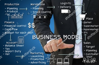 Prepare Financial Model in Excel