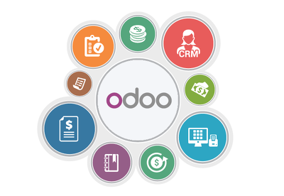 I Will Customize Or Develop Odoo Modules