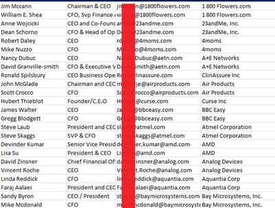 collect 50 CEO & CFO emails