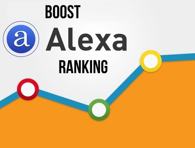 Improve USA Alexa Rank Under 50k