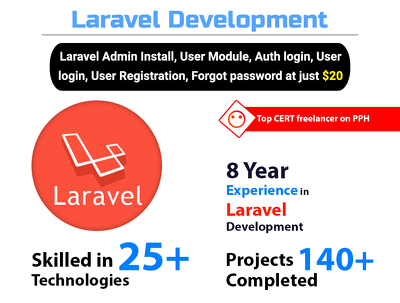 Install Laravel with different functionalities and fix issues.