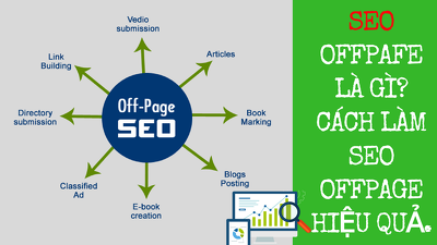 Do SEO Off Page Optimization For Your Site